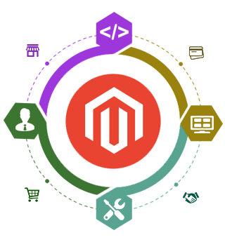 Magento Web Development Services | Magento Development Company